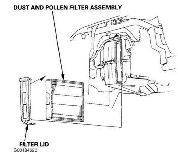 1997 Honda CRV Cabin Air Filter