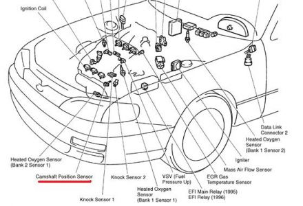 1996 Toyota Camry Wiring Diagram from www.2carpros.com