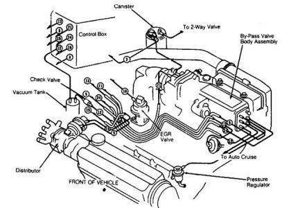 honda accord vaccum hoses engine mechanical problem  com forum automotive pictures 276698 vacuum 89 accord 1
