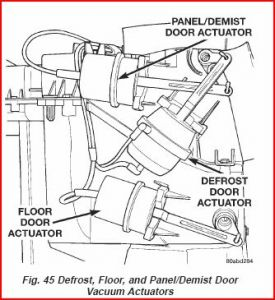 1997       Jeep       Wrangler       Heater    Blower     Heater    Problem    1997