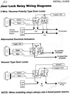 a door lock wiring diagram type 3 2 reis welt de \u2022
