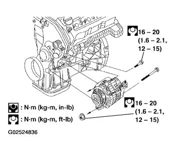 Altima Alternator Location