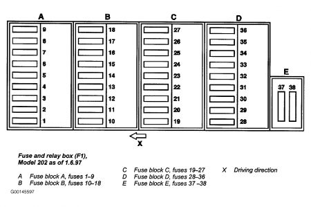 fuse box diagram mustang 2005 with 1998 Mercedes E320 Fuse Box Diagram on Discussion T17826 ds546752 in addition 2000 Chevy Blazer Rear Suspension Parts Diagram in addition 2011 Ford Fusion Fuse Box Diagram together with T13998544 Engine coolant temperature sensor 2006 further 84 Camaro Fuse Box Diagram.