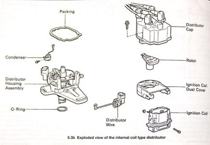 298324_DistribDiagram_1 1994 toyota camry changed head gasket, now will not start 1995 Toyota Camry at bayanpartner.co