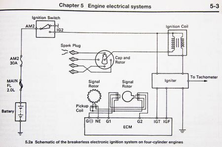 http://www 2carpros com/forum/automotive_pictures/298324_ignitiondiagram_1