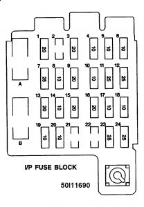 fuse box diagram my truck is a v8 two wheel drive automatic instament panel fuse block the instrument panel fuse block is located under driver s side of the instrument panel to the left of the steering column