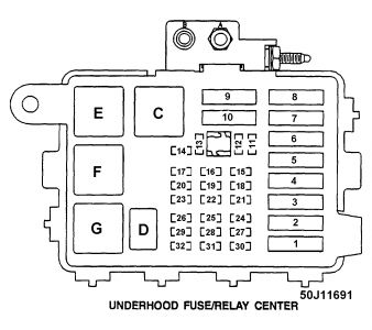 307270_1995_Chevy_underhood_1 fuse box diagram my truck is a v8 two wheel drive automatic with 1991 chevy 1500 fuse box diagram at mifinder.co