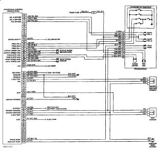 1992 chevy truck wiring diagram 1992 chevy truck swap: transmission problem 1992 chevy ... 1992 chevy truck wiring schematic