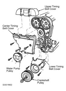 1996 Mercury Mystique Engine Diagram