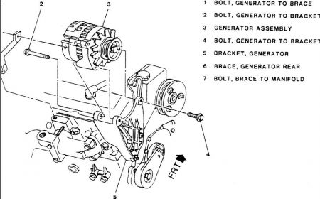 1999 pontiac montana trying to change the alternator and do rh 2carpros com 4.3 Vortec Diagram 97 4.3 Vortec Diagram