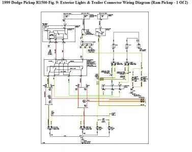 1999 dodge ram brake lights not working electrical problem 1999 however that is the same schematic that is available in the chilton manual i need the internals of the switch and before the switch so i can check
