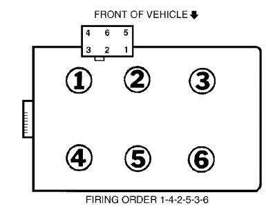 1981 toyota pickup wiring diagram 3 with Toyota Celica Suspension on 1988 Toyota Pickup Engine Diagram also E40d Transmission Range Sensor Location moreover 84 Camaro Fuse Diagram also 84 350 Chevy Engine Diagram likewise Ford Ranger 1988 Timing.