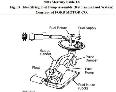 http://www.2carpros.com/forum/automotive_pictures/30961_0c_1.jpg
