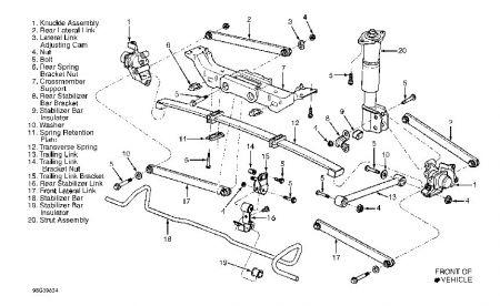 1993 grand prix bad traction i have a 1993 grand prix. Black Bedroom Furniture Sets. Home Design Ideas