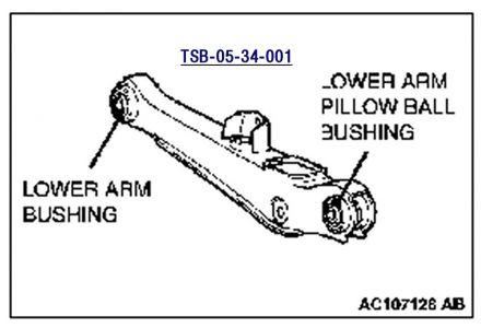 http://www.2carpros.com/forum/automotive_pictures/30961_Pillow_bushing_1.jpg