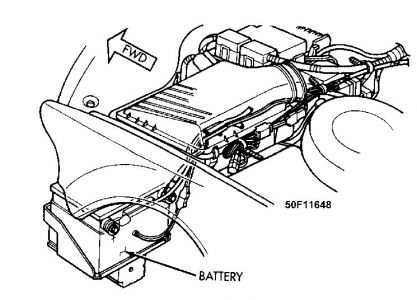 Plymouth Breeze Battery Location on acura wiring diagram