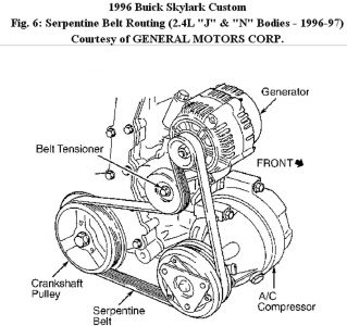Buick Skylark Serpentine Belt 1996 Skylark Custom 24l 4 Cyl on 2012 corolla wiring diagram