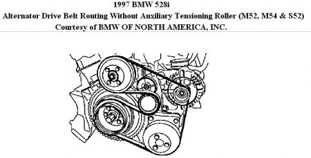 similiar 1997 bmw 528i parts diagram keywords 2000 bmw 528i alternator wiring diagram i car wiring diagram pictures