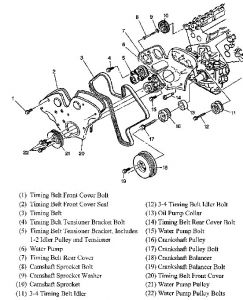 03 cadillac cts engine diagram data wiring diagrams u2022 rh e mobilecode co