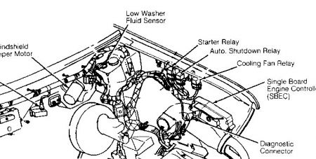 1996 ford bronco relay diagram ford f350 diagrams wiring