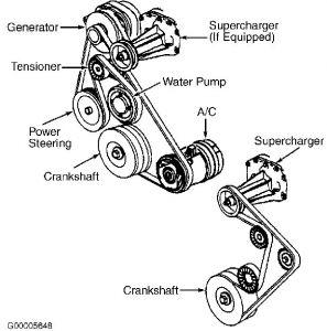http://www.2carpros.com/forum/automotive_pictures/30961_cbody_1.jpg