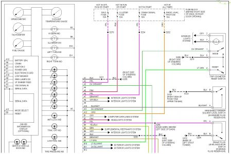 30961_clus2_1 1998 other oldsmobile intrigue analog dash electrical problem 2000 oldsmobile silhouette wiring diagram at creativeand.co