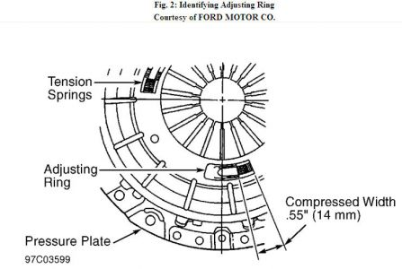 http://www.2carpros.com/forum/automotive_pictures/30961_clutch1_1.jpg