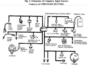 Wiring Diagram 98 Jeep Cherokee Sport additionally RepairGuideContent also 1993 Dodge Caravan Fuse Box Diagram besides 98 Cherokee Sport Wiring Diagram further Dodge Dakota Heater Schematic. on 2000 dodge grand caravan sport fuse box diagram