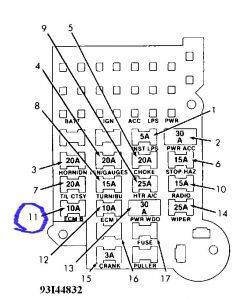 1988 Chevy Blazer Fuel Pump Fuse: I Am Told the Fuel Pump Fuse Is ...2CarPros