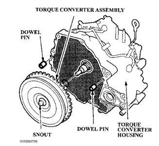 http://www.2carpros.com/forum/automotive_pictures/30961_honsnot_1.jpg