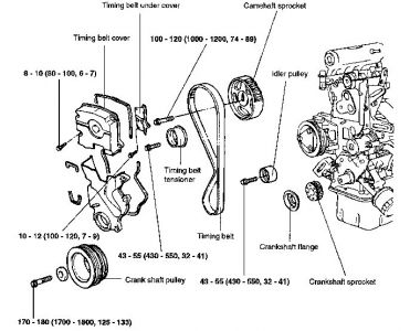 Ford Obd Ii Wiring Diagram likewise Hyundai Elantra 2003 Hyundai Elantra Air Not Working as well A60441tespeedsensorset also Wiring Diagram For Radio 2007 Hyundai Tucson furthermore RepairGuideContent. on hyundai tiburon transmission diagram