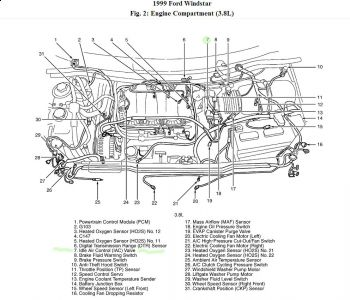 2002 Ford Windstar Engine Diagram on 2000 ford windstar alternator wiring diagram