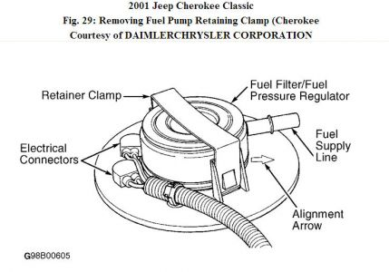2001 Jeep Grand Cherokee Fuel Pump - Top Jeep