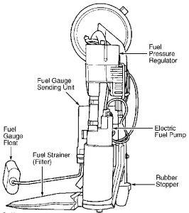 http://www.2carpros.com/forum/automotive_pictures/30961_jeepmod_1.jpg