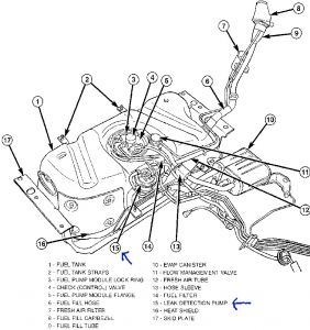 Dakota O2 Sensor Wiring Diagram furthermore 5tfdm Cadillac Escalade Esv Cadillac 2006 Escalade additionally 6fm1t Dodge Journey Se Change Cabin Air Filter as well 1aaj9 2007 Dodge Map Sensor Fuel Pressure Sensor Located Diagram together with 2t6y6 1992 Dodge Shadow When Turn Key Start. on fuel filter location 1997 dodge ram 1500 html