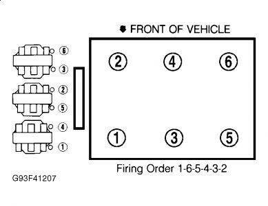 2000 buick park avenue spark plug wire diagram spark plug wire diagram 2004 buick 1997 buick lesabre phantom stalling & need diagram for #3