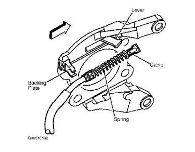 http://www.2carpros.com/forum/automotive_pictures/30961_lever_1.jpg