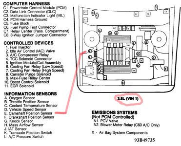 Engine Belt Diagrams For 2011 5 7 Hemi also 2002 Cadillac Deville Steering Wheel Wiring Diagram in addition 2001 Chevy Cavalier Engine Wiring Diagram further 7de5o Gm Astro Question Routing Power Steering Lines further 97 Jeep Grand Cherokee Laredo Tcm Wiring Diagram. on 2000 impala fuse box diagram html