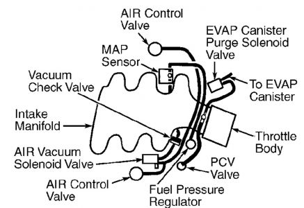 1972 Ford F100 Headlight Switch Wiring Diagram