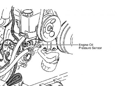 05 Impala Fuel Filter Location also RepairGuideContent in addition 2004 Chevy Tahoe Oil Pressure Sensor Location likewise Chevrolet Monte Carlo 2002 Chevy Monte Carlo Where Can I Find The Oil Pressure Se furthermore F150 Radiator Diagram. on 2007 chevy impala oil pressure switch location