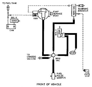 Inertia Switch Location 2001 F250 together with Parts Diagram 2016 Renegade in addition 2000 Ford F150 Ignition Switch Diagram together with 2008 Ford Mustang Engine Diagram in addition 05 Ford Escape Engine Diagram. on 2005 2010 ford mustang fuel inertia switch reset location