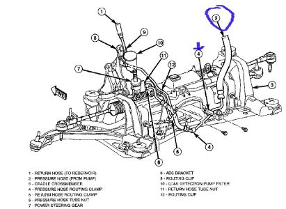 7pvlv Chevrolet Silverado 1500 Need Diagram High Pressure moreover Gmc Jimmy Engine Diagram moreover RepairGuideContent further Chevrolet P30 Motorhome additionally Chevy Van Power Steering Pump. on gmc power steering hose diagram