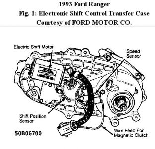 Ford Ranger 1993 Ford Ranger 4x4 Shift on manual transfer switch wiring diagram