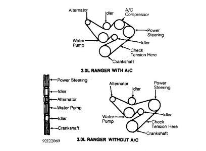 1996 Honda Magna 750 Wiring Diagram moreover 1986 Ford Ranger Engine Diagram in addition 98 Ford Ranger 2 5 Engine Diagram moreover 95 Honda Civic Abs Wiring Diagram moreover 1997 Ford F 150 Trailer Wiring Diagram. on 94 ford f 150 parts