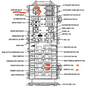 97 Grand Marquis Turn Signal Wiring Diagram