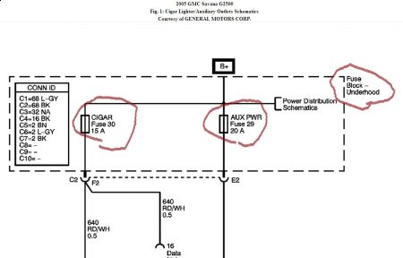 2005 freightliner ac schematic wiring diagram for car engine interior freightliner wiring diagram