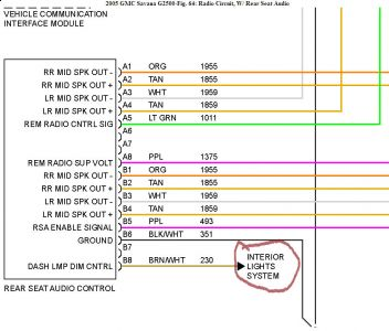 30961_savrear_1 2005 gmc radio wiring diagram 2008 gmc trailer wiring diagram 1991 gmc sierra radio wiring diagram at alyssarenee.co