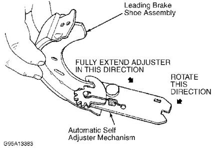 Rear Brakes Dodge Stratus http://www.2carpros.com/questions/dodge-stratus-1998-dodge-stratus-rear-brake-shoe-repair