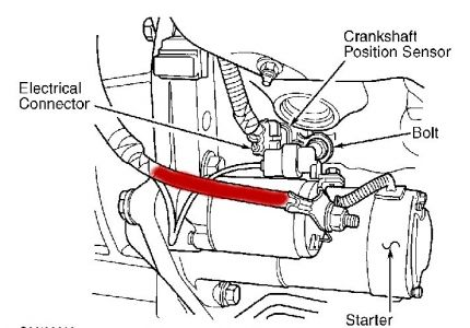 Jeep Cherokee Clicks Once When I Turn Key on 4 post solenoid diagram