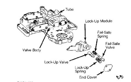 http://www.2carpros.com/forum/automotive_pictures/30961_t999b_1.jpg